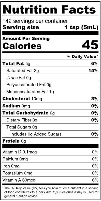 Goat Milk Ghee Nutrition Facts