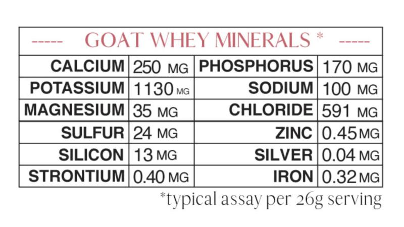 CMW Mineral Chart